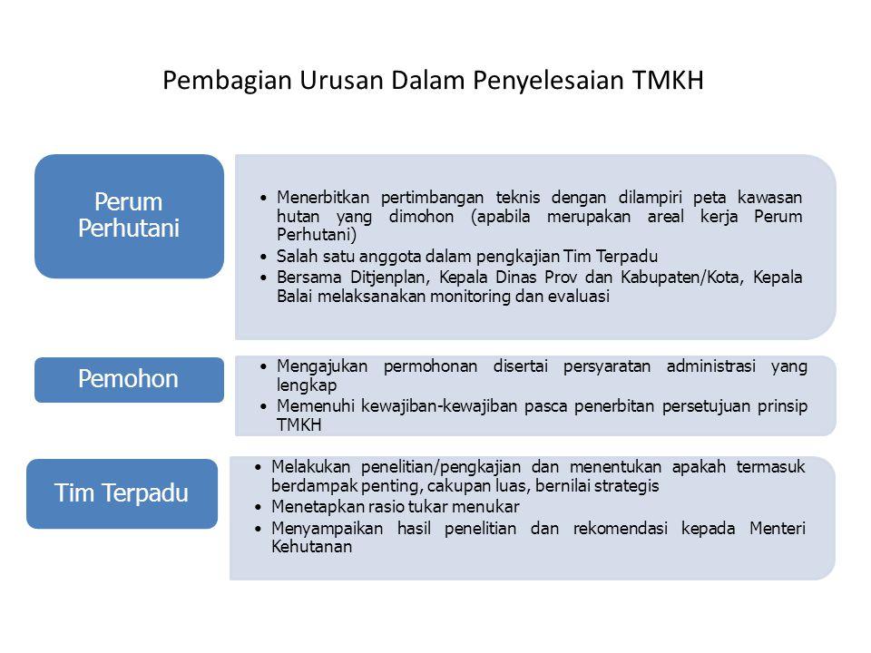Pembagian Urusan Dalam Penyelesaian TMKH Menerbitkan pertimbangan teknis dengan dilampiri peta kawasan hutan yang dimohon (apabila merupakan areal ker