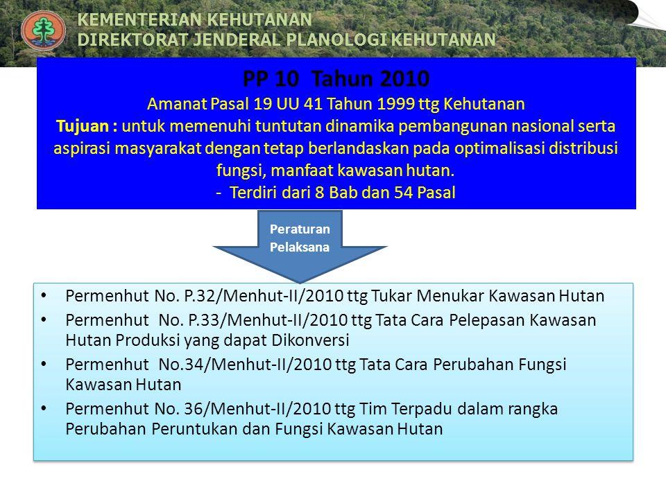 KEMENTERIAN KEHUTANANKEMENTERIAN KEHUTANAN DIREKTORAT JENDERAL PLANOLOGI KEHUTANANDIREKTORAT JENDERAL PLANOLOGI KEHUTANAN Obyek Pinjam Pakai Kawasan Hutan Pasal 4 Permenhut P.16/2014 1.Religi 2.Pertambangan dan sarana penunjangnya 3.Instalasi Listrik dan Energi Terbarukan 4.Jaringan Telekomunikasi 5.Jalan dan jaringan rel kereta kapi 6.Prasarana Transportasi 7.Sarana Prasarana Sumberdaya Air 8.Fasilitas Umum 9.Industri, kecuali industri kehutanan 10.Sarana pertahanan dan keamanan 11.Prasarana penunjang keselamatan umum 12.Penampungan sementara korban bencana alam 13.Pertanian dalam rangka ketahanan pangan 14.Pertanian dalam rangka ketahanan energi