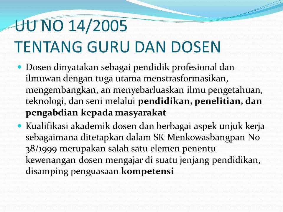 UU NO 14/2005 TENTANG GURU DAN DOSEN Dosen dinyatakan sebagai pendidik profesional dan ilmuwan dengan tuga utama menstrasformasikan, mengembangkan, an