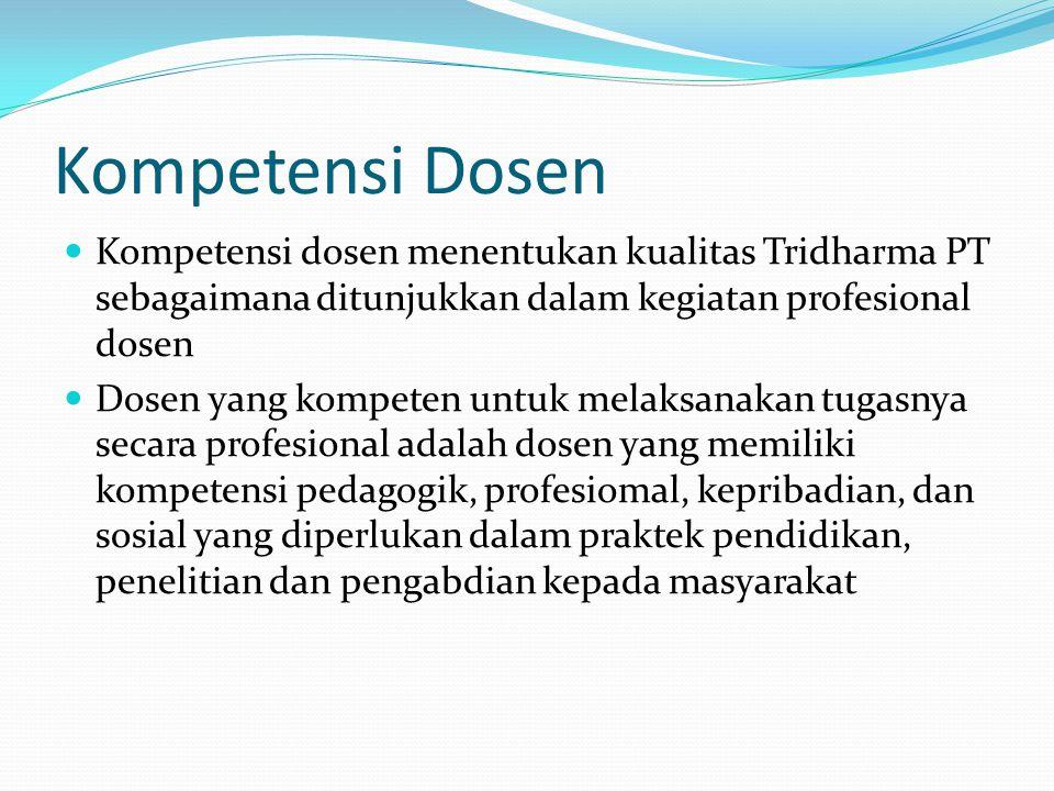 Kompetensi Dosen Kompetensi dosen menentukan kualitas Tridharma PT sebagaimana ditunjukkan dalam kegiatan profesional dosen Dosen yang kompeten untuk