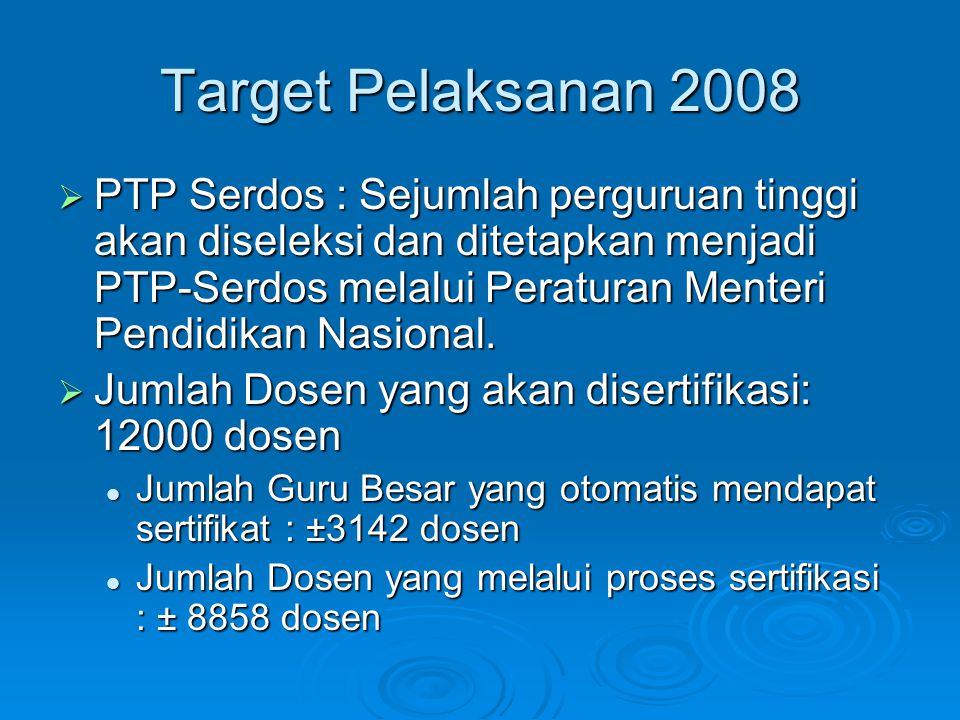 Target Pelaksanan 2008  PTP Serdos : Sejumlah perguruan tinggi akan diseleksi dan ditetapkan menjadi PTP-Serdos melalui Peraturan Menteri Pendidikan
