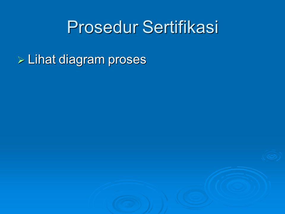 Prosedur Sertifikasi  Lihat diagram proses