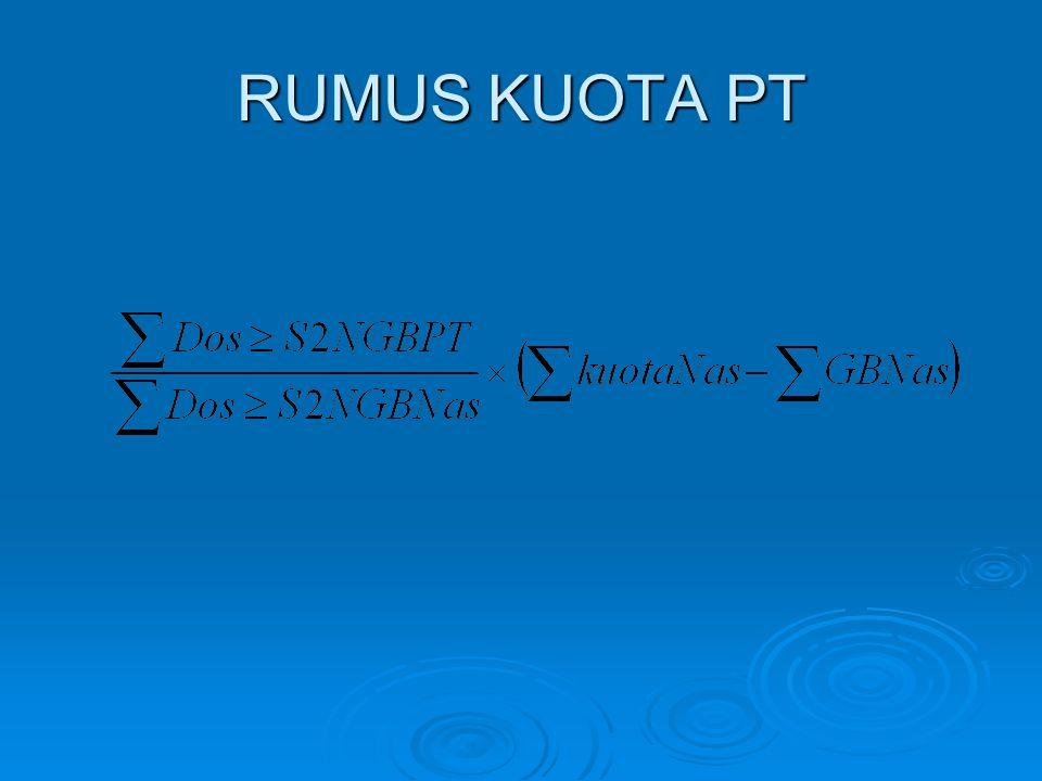 RUMUS KUOTA PT