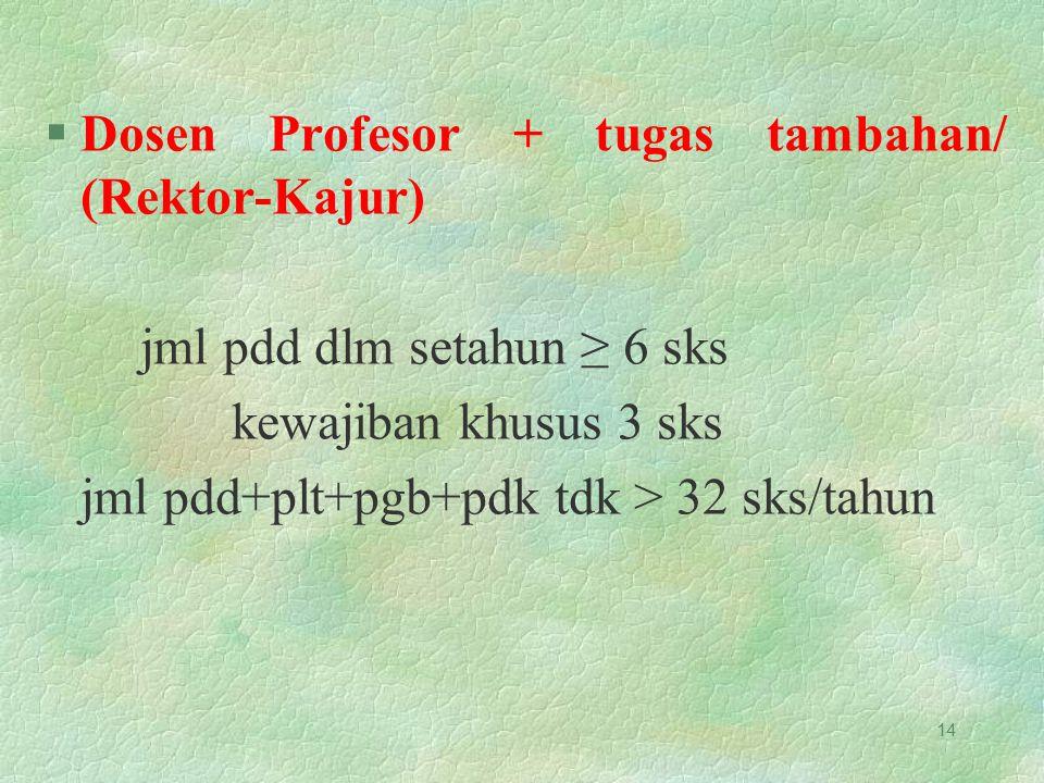 14 §Dosen Profesor + tugas tambahan/ (Rektor-Kajur) jml pdd dlm setahun ≥ 6 sks kewajiban khusus 3 sks jml pdd+plt+pgb+pdk tdk > 32 sks/tahun