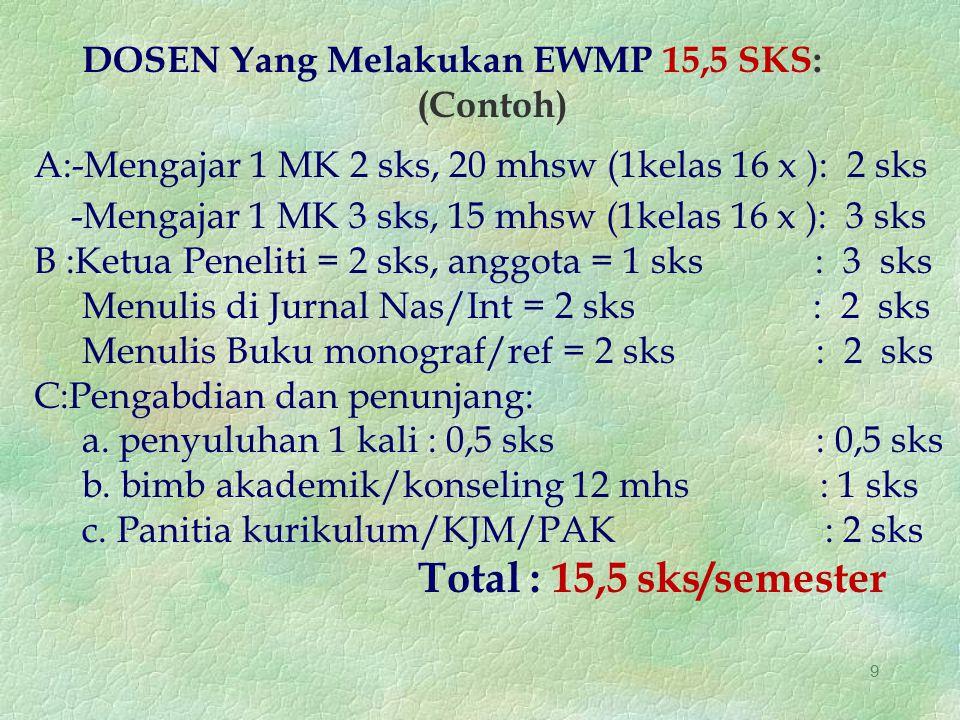 9 DOSEN Yang Melakukan EWMP 15,5 SKS: (Contoh) A:-Mengajar 1 MK 2 sks, 20 mhsw (1kelas 16 x ): 2 sks -Mengajar 1 MK 3 sks, 15 mhsw (1kelas 16 x ): 3 s