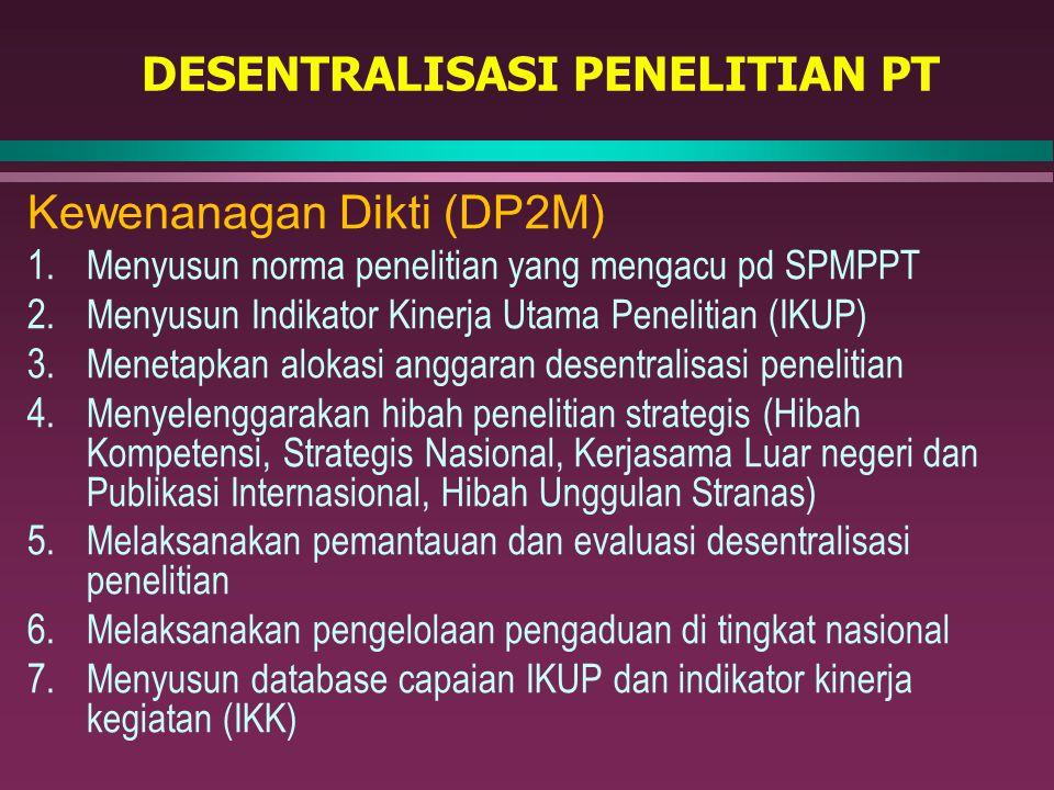 DESENTRALISASI PENELITIAN PT Kewenanagan Dikti (DP2M) 1. Menyusun norma penelitian yang mengacu pd SPMPPT 2. Menyusun Indikator Kinerja Utama Peneliti