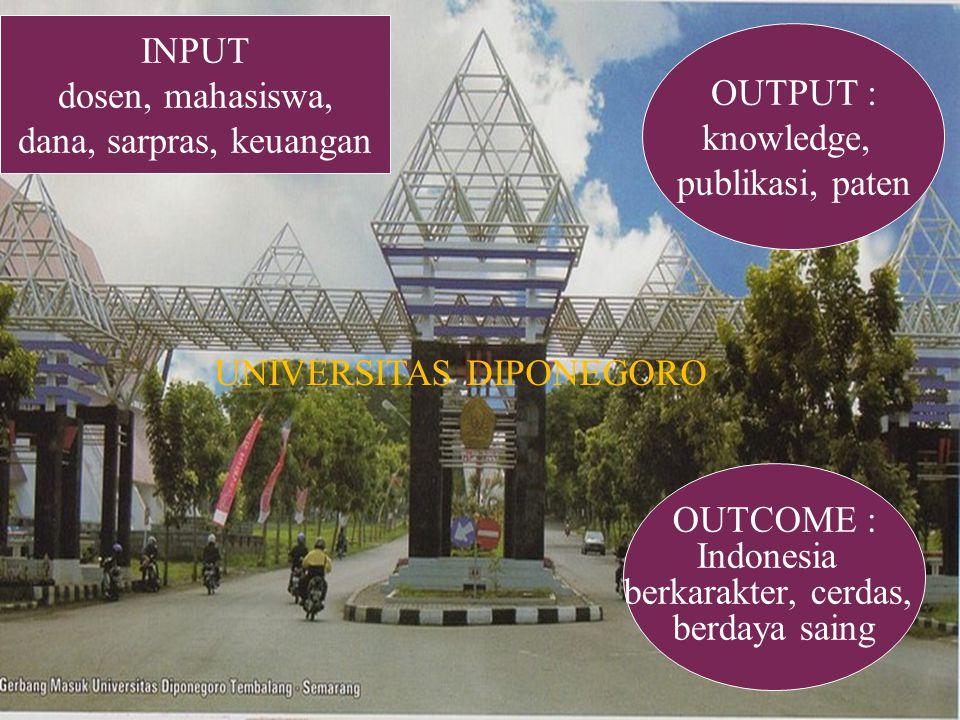 INPUT dosen, mahasiswa, dana, sarpras, keuangan OUTPUT : knowledge, publikasi, paten UNIVERSITAS DIPONEGORO OUTCOME : Indonesia berkarakter, cerdas, b