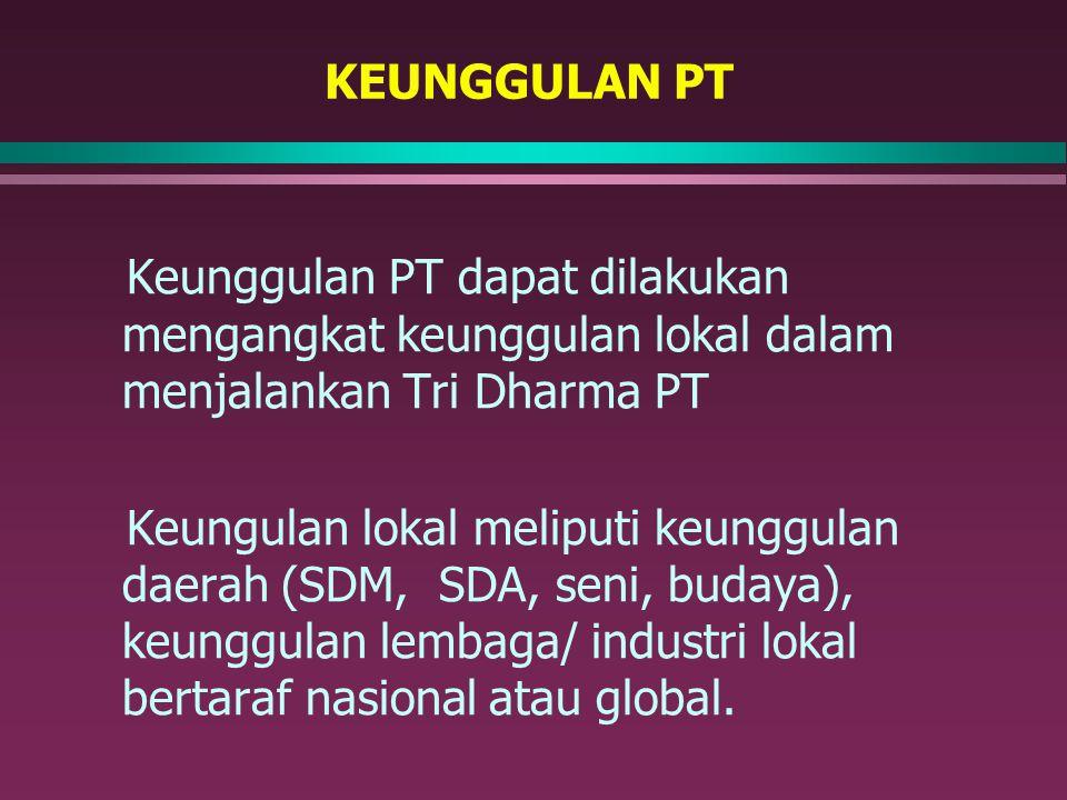 KEUNGGULAN PT Keunggulan PT dapat dilakukan mengangkat keunggulan lokal dalam menjalankan Tri Dharma PT Keungulan lokal meliputi keunggulan daerah (SD