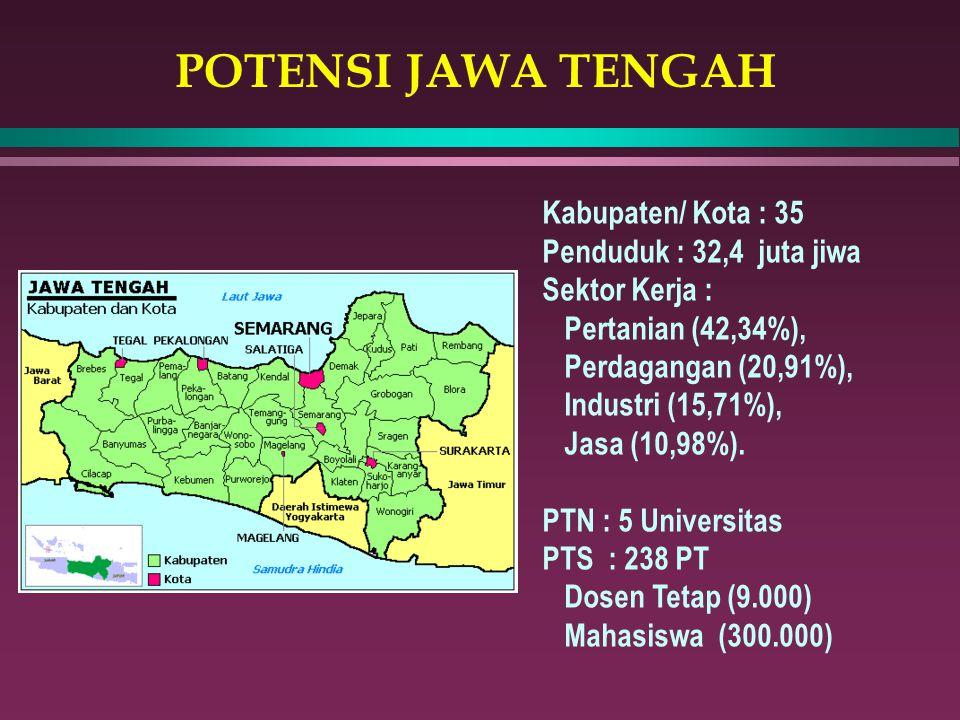 POTENSI JAWA TENGAH Kabupaten/ Kota : 35 Penduduk : 32,4 juta jiwa Sektor Kerja : Pertanian (42,34%), Perdagangan (20,91%), Industri (15,71%), Jasa (1
