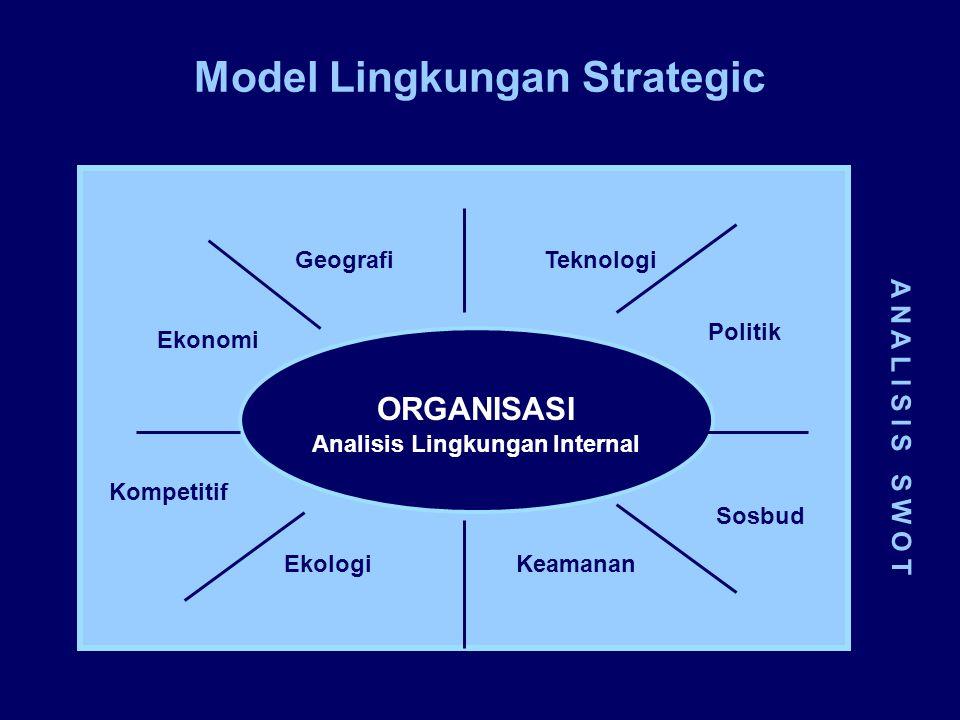 Model Lingkungan Strategic ORGANISASI Analisis Lingkungan Internal A N A L I S I S S W O T GeografiTeknologi Ekonomi Kompetitif EkologiKeamanan Politi