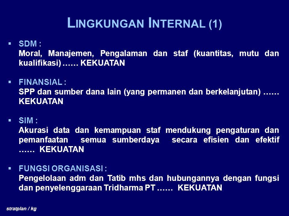 L INGKUNGAN I NTERNAL (1)  SDM : Moral, Manajemen, Pengalaman dan staf (kuantitas, mutu dan kualifikasi) …… KEKUATAN  FINANSIAL : SPP dan sumber dan