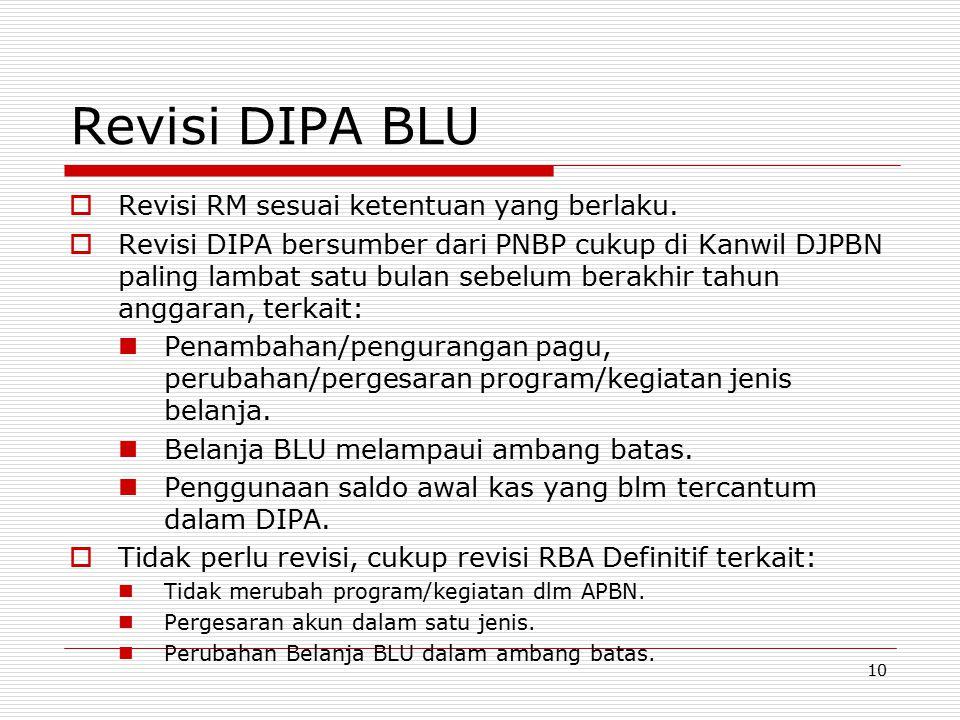 Revisi DIPA BLU  Revisi RM sesuai ketentuan yang berlaku.  Revisi DIPA bersumber dari PNBP cukup di Kanwil DJPBN paling lambat satu bulan sebelum be