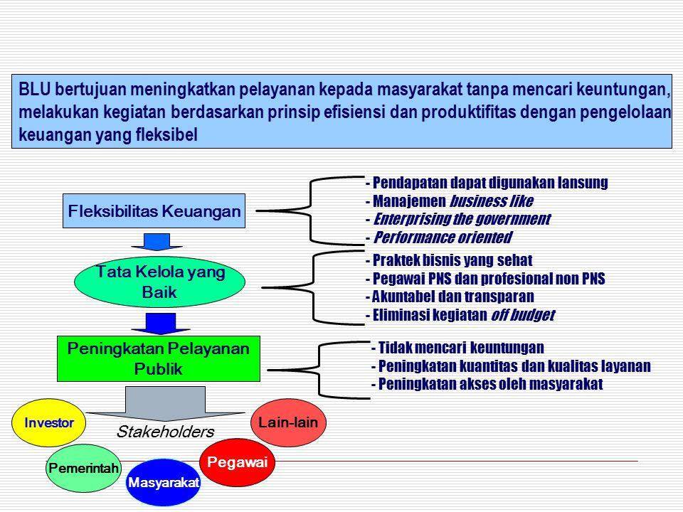 Tata Kelola yang Baik Peningkatan Pelayanan Publik Investor Pegawai Masyarakat Pemerintah Stakeholders Fleksibilitas Keuangan - Pendapatan dapat digun