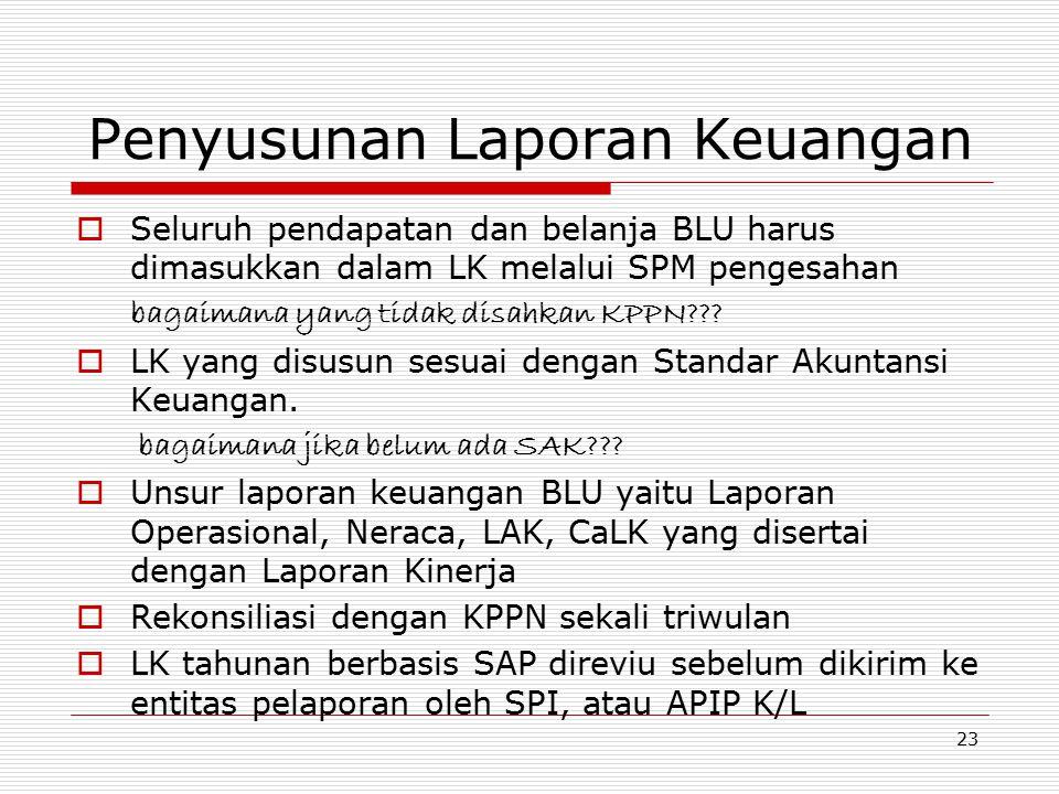 Penyusunan Laporan Keuangan  Seluruh pendapatan dan belanja BLU harus dimasukkan dalam LK melalui SPM pengesahan bagaimana yang tidak disahkan KPPN??