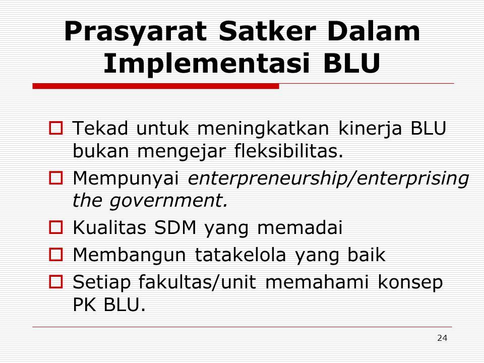 24 Prasyarat Satker Dalam Implementasi BLU  Tekad untuk meningkatkan kinerja BLU bukan mengejar fleksibilitas.  Mempunyai enterpreneurship/enterpris