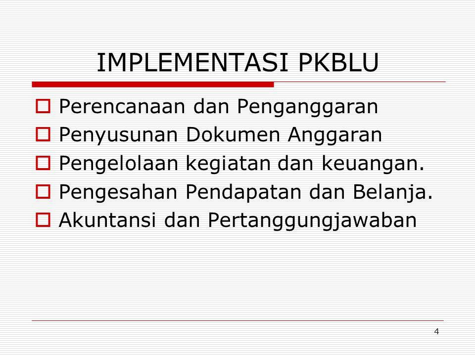 IMPLEMENTASI PKBLU  Perencanaan dan Penganggaran  Penyusunan Dokumen Anggaran  Pengelolaan kegiatan dan keuangan.  Pengesahan Pendapatan dan Belan