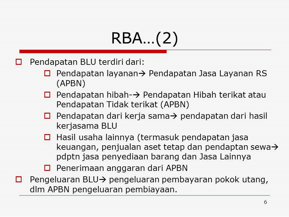 RBA…(2)  Pendapatan BLU terdiri dari:  Pendapatan layanan  Pendapatan Jasa Layanan RS (APBN)  Pendapatan hibah-  Pendapatan Hibah terikat atau Pe