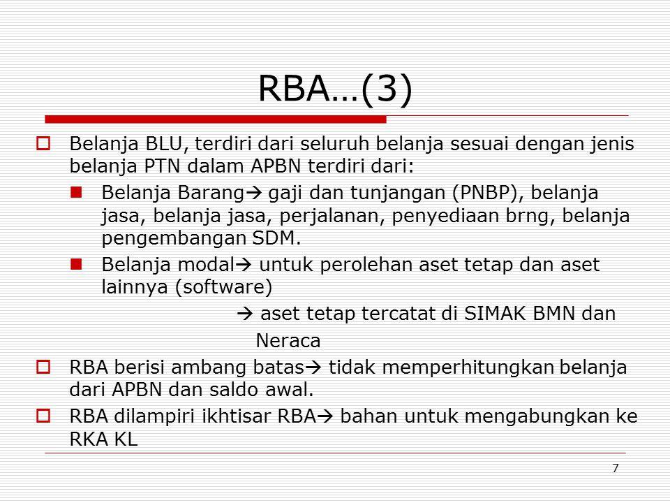 RBA…(3)  Belanja BLU, terdiri dari seluruh belanja sesuai dengan jenis belanja PTN dalam APBN terdiri dari: Belanja Barang  gaji dan tunjangan (PNBP