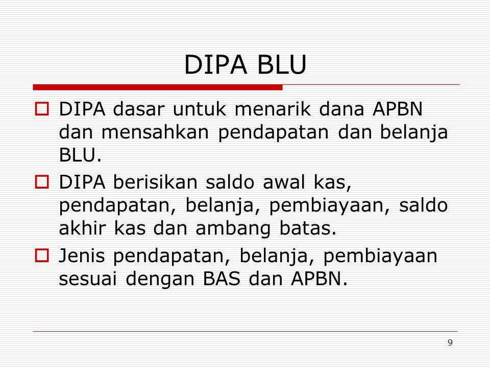 DIPA BLU  DIPA dasar untuk menarik dana APBN dan mensahkan pendapatan dan belanja BLU.  DIPA berisikan saldo awal kas, pendapatan, belanja, pembiaya