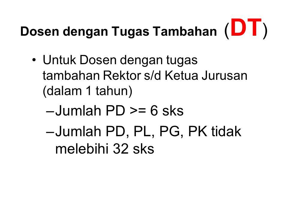 Dosen dengan Tugas Tambahan ( DT ) Untuk Dosen dengan tugas tambahan Rektor s/d Ketua Jurusan (dalam 1 tahun) –Jumlah PD >= 6 sks –Jumlah PD, PL, PG, PK tidak melebihi 32 sks