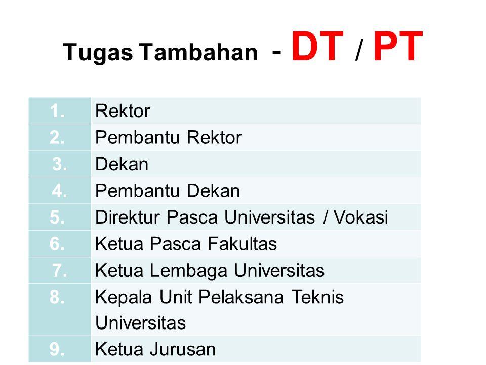 Tugas Tambahan - DT / PT 1. Rektor 2. Pembantu Rektor 3.Dekan 4.Pembantu Dekan 5.