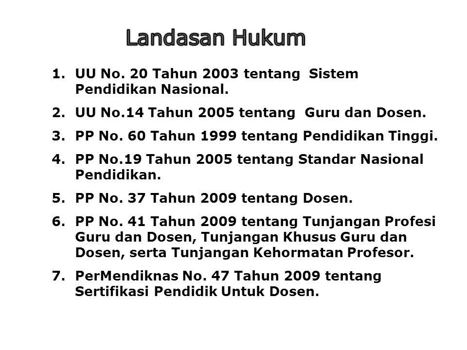 1.UU No. 20 Tahun 2003 tentang Sistem Pendidikan Nasional.