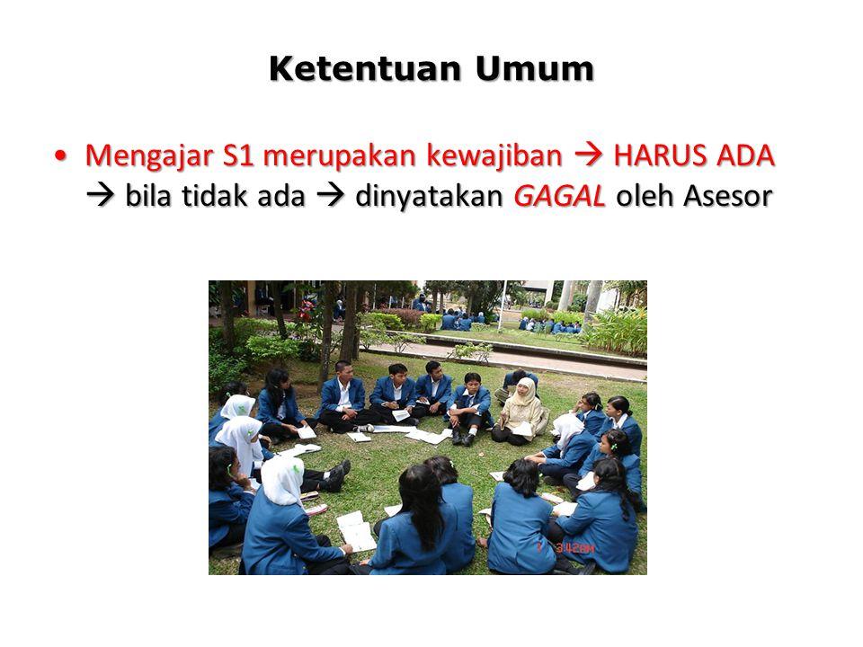 1.Akreditasi Institusi dan Program Studi 2. Akreditasi Laboratorium 3.