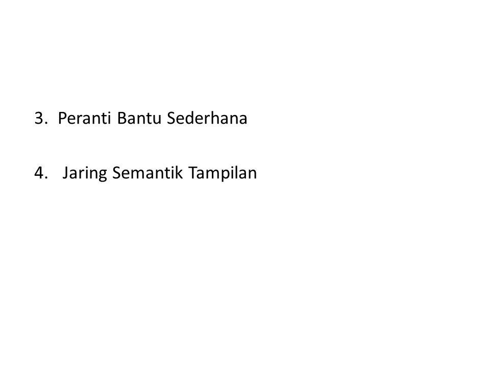 Latihan Soal IMK 1.