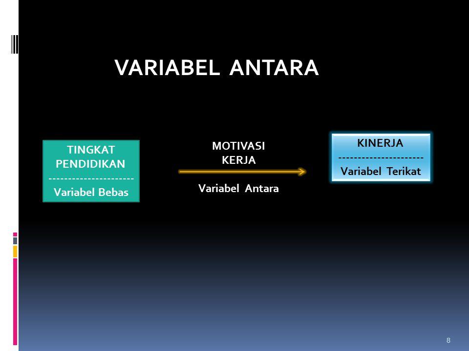 VARIABEL ANTARA TINGKAT PENDIDIKAN ---------------------- Variabel Bebas KINERJA ---------------------- Variabel Terikat MOTIVASI KERJA Variabel Antar