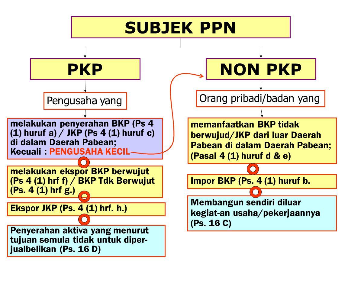 SUBJEK PPN PKPNON PKP melakukan penyerahan BKP (Ps 4 (1) huruf a) / JKP (Ps 4 (1) huruf c) di dalam Daerah Pabean; Kecuali : PENGUSAHA KECIL melakukan