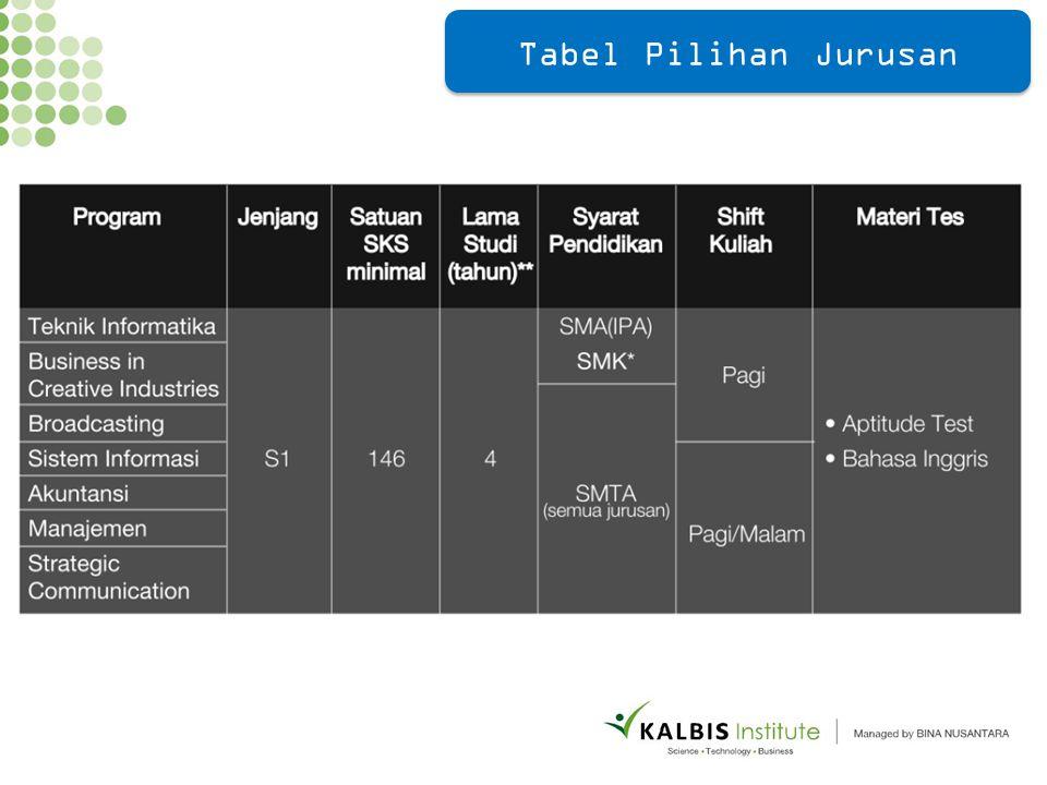 Tabel Pilihan Jurusan