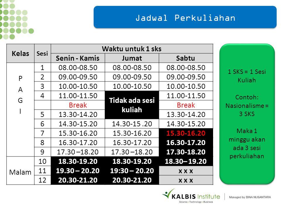 Kelas Sesi Waktu untuk 1 sks Senin - KamisJumatSabtu PAGIPAGI 108.00-08.50 209.00-09.50 310.00-10.50 411.00-11.50 Tidak ada sesi kuliah 11.00-11.50 Br