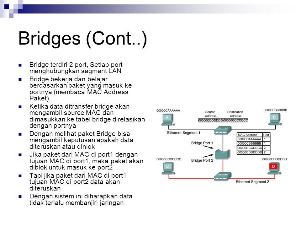 Bridges (Cont..) Bridge terdiri 2 port, Setiap port menghubungkan segment LAN Bridge bekerja dan belajar berdasarkan paket yang masuk ke portnya (memb