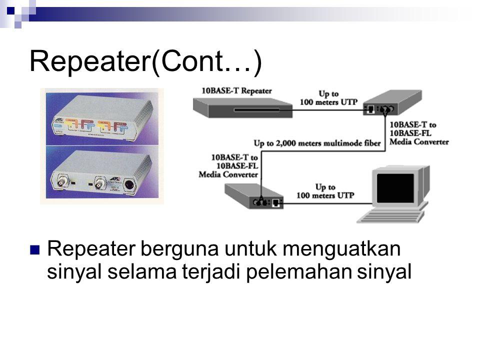 Repeater(Cont…) Repeater berguna untuk menguatkan sinyal selama terjadi pelemahan sinyal