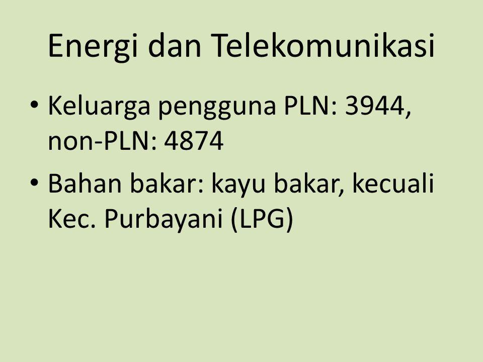 Energi dan Telekomunikasi Keluarga pengguna PLN: 3944, non-PLN: 4874 Bahan bakar: kayu bakar, kecuali Kec. Purbayani (LPG)
