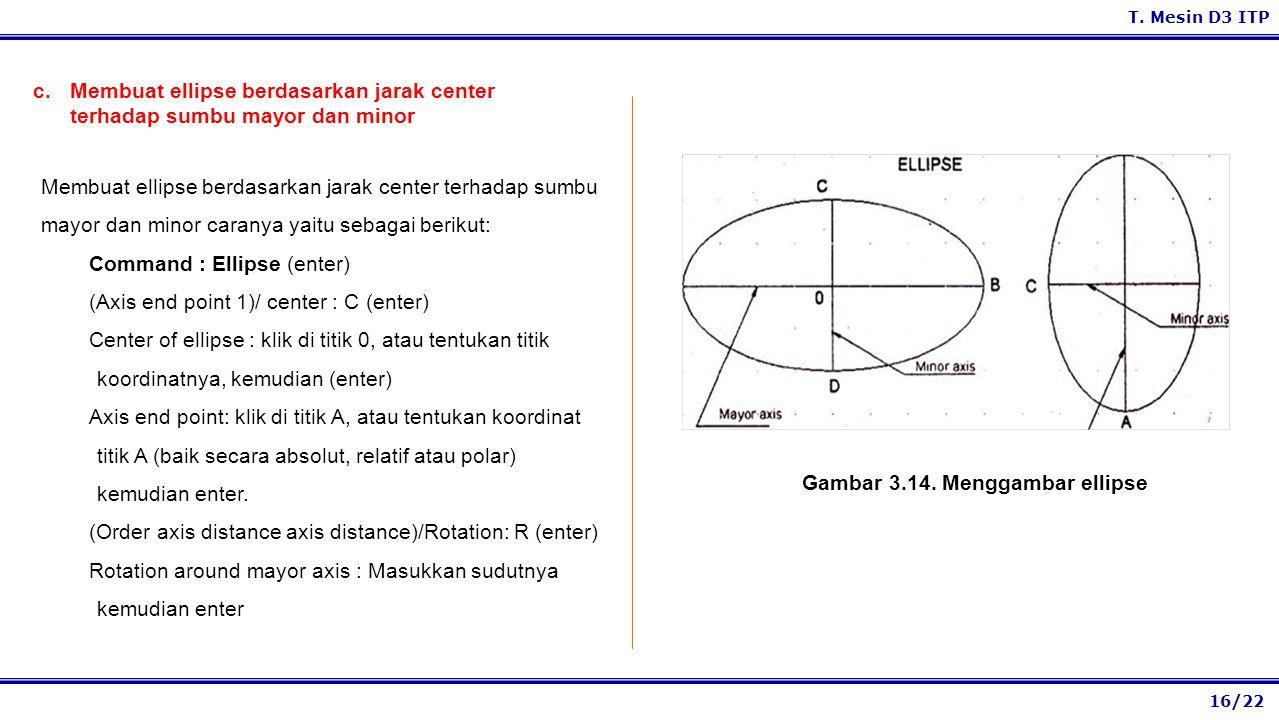 16/22 T.Mesin D3 ITP c.