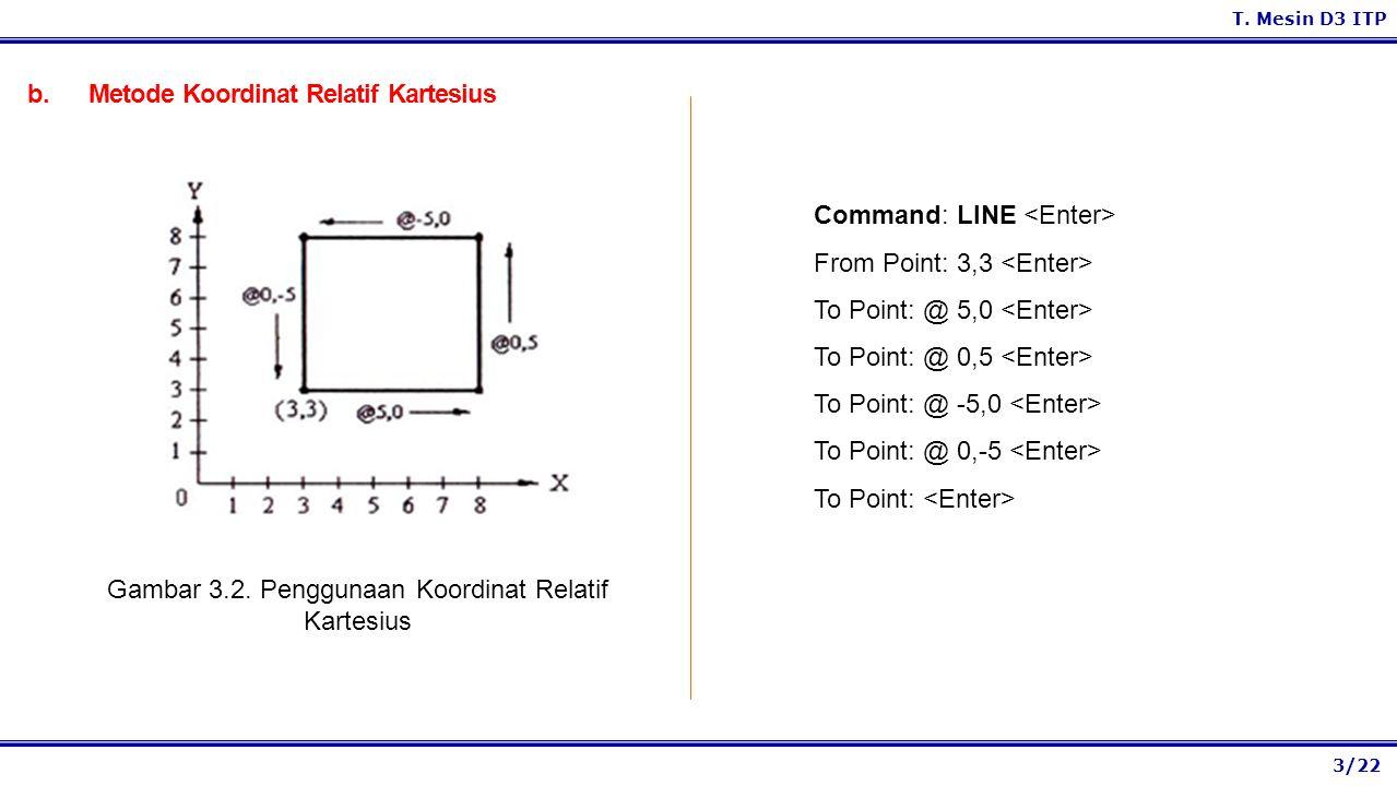 14/22 T.Mesin D3 ITP d. Membuat lingkaran dengan menentukan titik pusat dan jari- jari Diameter.