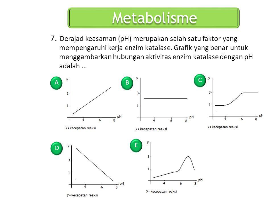 Metabolisme A B C D E 7. Derajad keasaman (pH) merupakan salah satu faktor yang mempengaruhi kerja enzim katalase. Grafik yang benar untuk menggambark