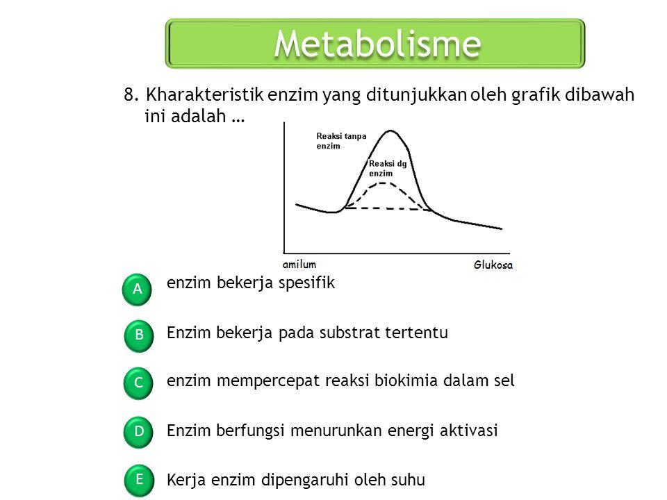 Metabolisme A B C D E 8. Kharakteristik enzim yang ditunjukkan oleh grafik dibawah ini adalah … enzim bekerja spesifik Enzim bekerja pada substrat ter