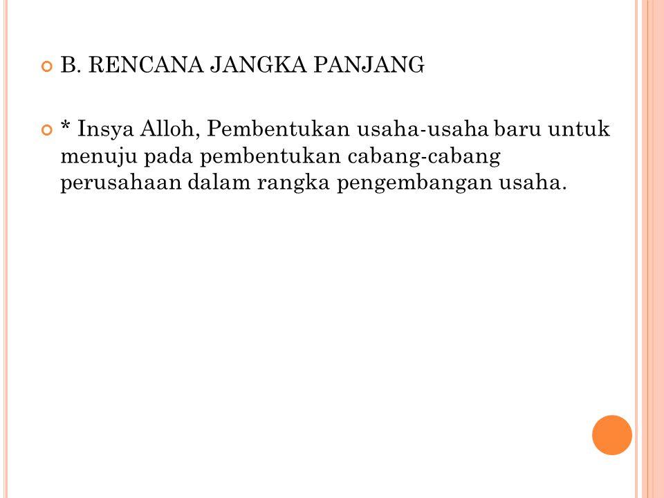PROFILE PERUSAHAAN PT.