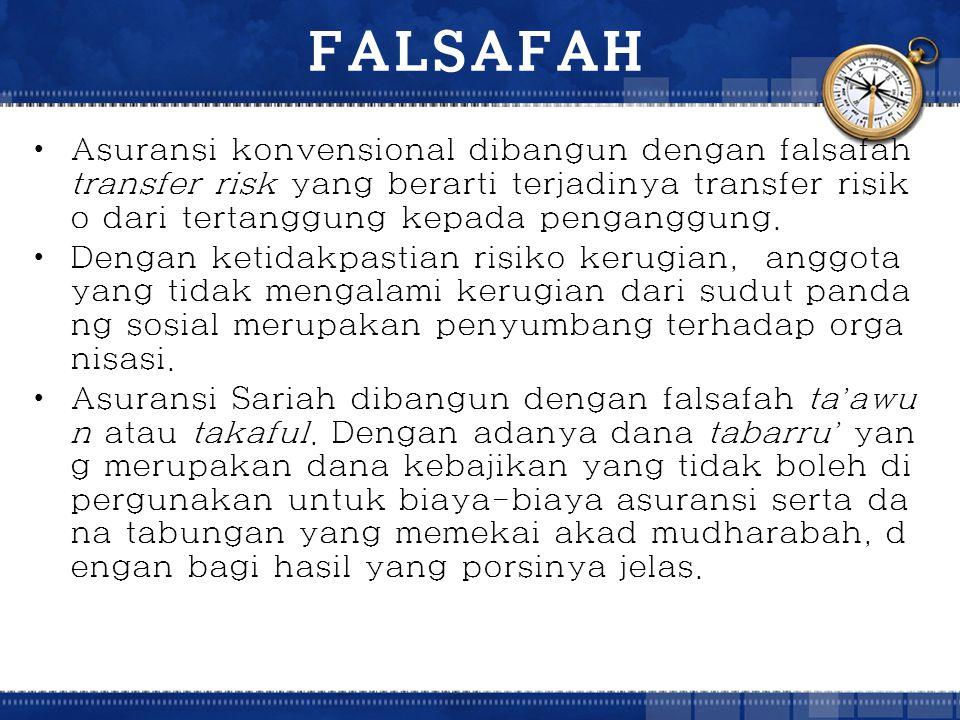 FALSAFAH Asuransi konvensional dibangun dengan falsafah transfer risk yang berarti terjadinya transfer risik o dari tertanggung kepada penganggung. De