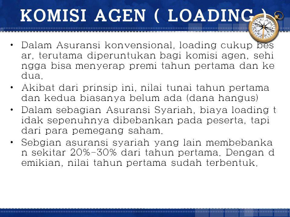 KOMISI AGEN ( LOADING ) Dalam Asuransi konvensional, loading cukup bes ar, terutama diperuntukan bagi komisi agen, sehi ngga bisa menyerap premi tahun