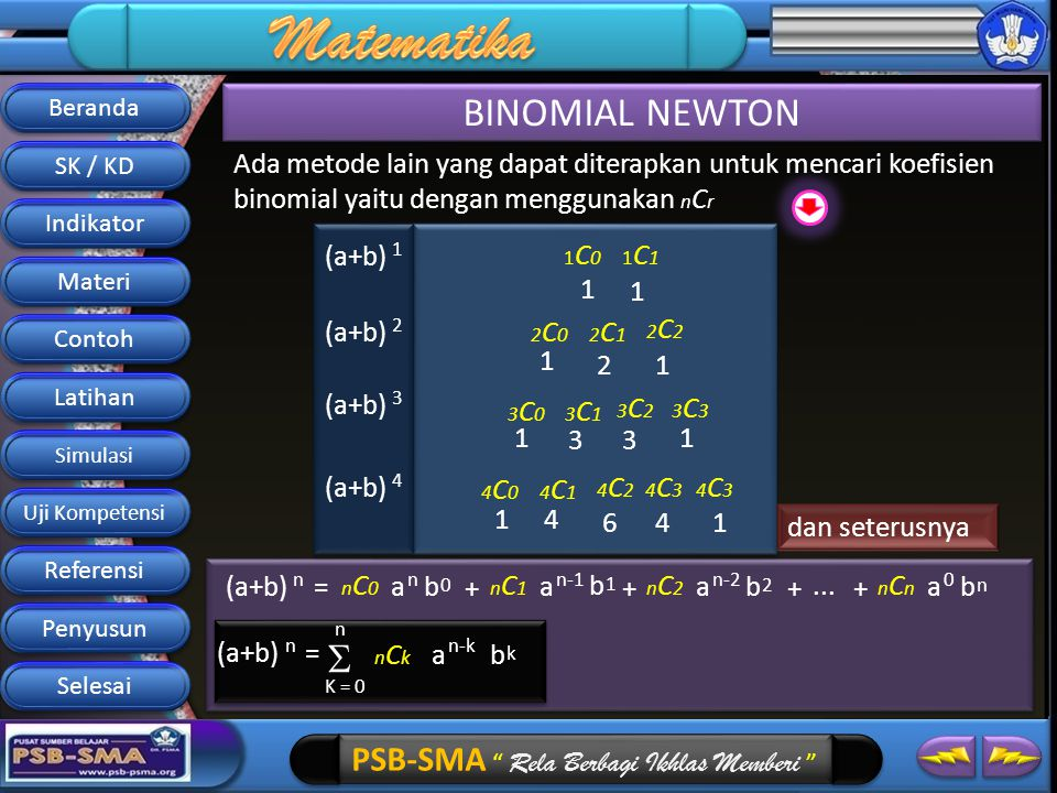 PSB-SMA Rela Berbagi Ikhlas Memberi BINOMIAL NEWTON Ada metode lain yang dapat diterapkan untuk mencari koefisien binomial yaitu dengan menggunakan n C r 1 1 1 2 1 1 33 1 14 641 dan seterusnya (a+b) 1 2 3 4 1C01C01C11C1 2C02C02C12C1 2C22C2 3C03C03C13C1 3C23C23C33C3 4C04C04C14C1 4C24C24C34C34C34C3 (a+b) = n nC0nC0 a n b 0 + nC1nC1 a n-1 b 1 + nC2nC2 a n-2 b 2 + nCnnCn a 0 b n +...