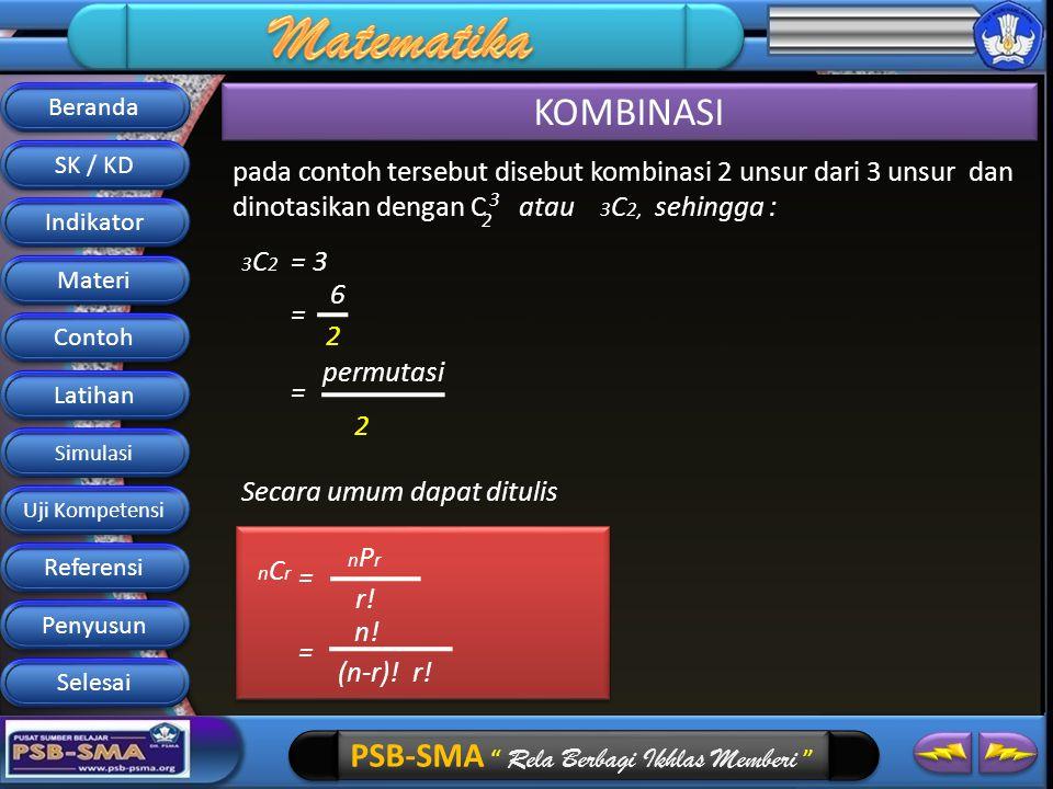 PSB-SMA Rela Berbagi Ikhlas Memberi KOMBINASI pada contoh tersebut disebut kombinasi 2 unsur dari 3 unsur dan dinotasikan dengan C atau 3 C 2, sehingga : 3 2 3 C 2 = 3 6 2 = permutasi 2 = Secara umum dapat ditulis nCrnCr r.