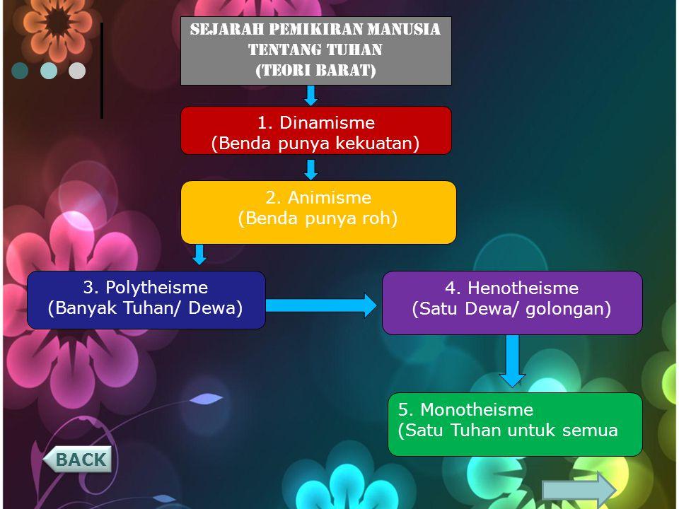 BACK SEJARAH PEMIKIRAN MANUSIA TENTANG TUHAN (Teori Barat) 1.
