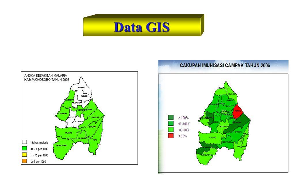 Data GIS