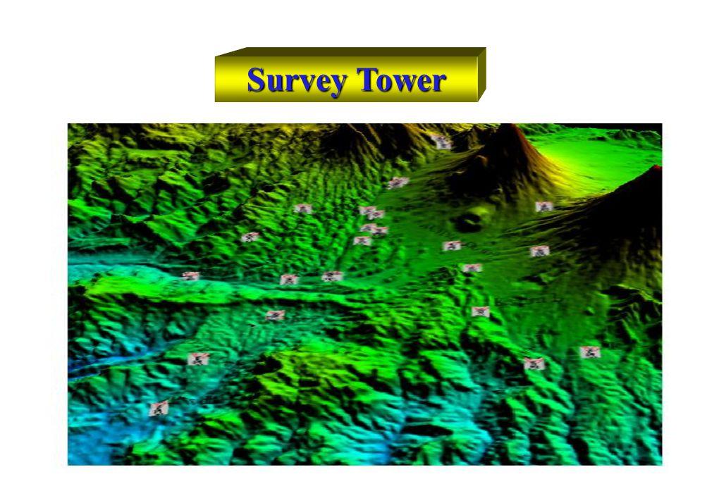 Survey Ketinggian Tower SMP Purwojiwo – SMP 3 Kaliwiro : terjauh