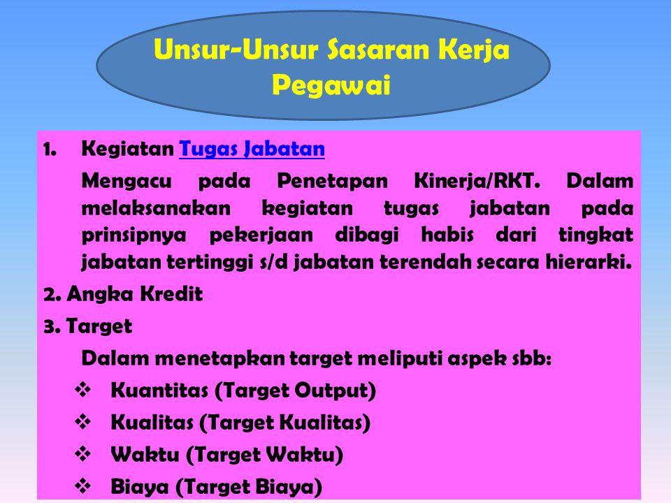 1.Kegiatan Tugas JabatanTugas Jabatan Mengacu pada Penetapan Kinerja/RKT.
