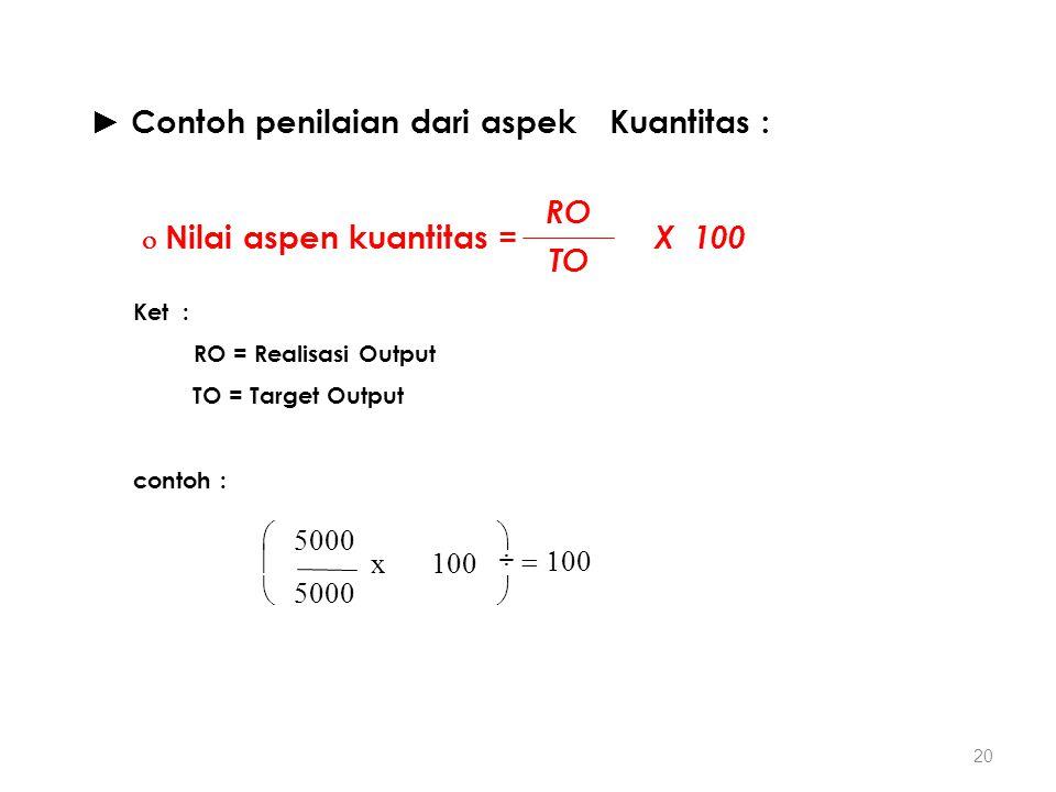 20 ► Contoh penilaian dari aspekKuantitas :  Nilai aspen kuantitas = X 100 Ket : RO = Realisasi Output TO = Target Output contoh : RO TO   
