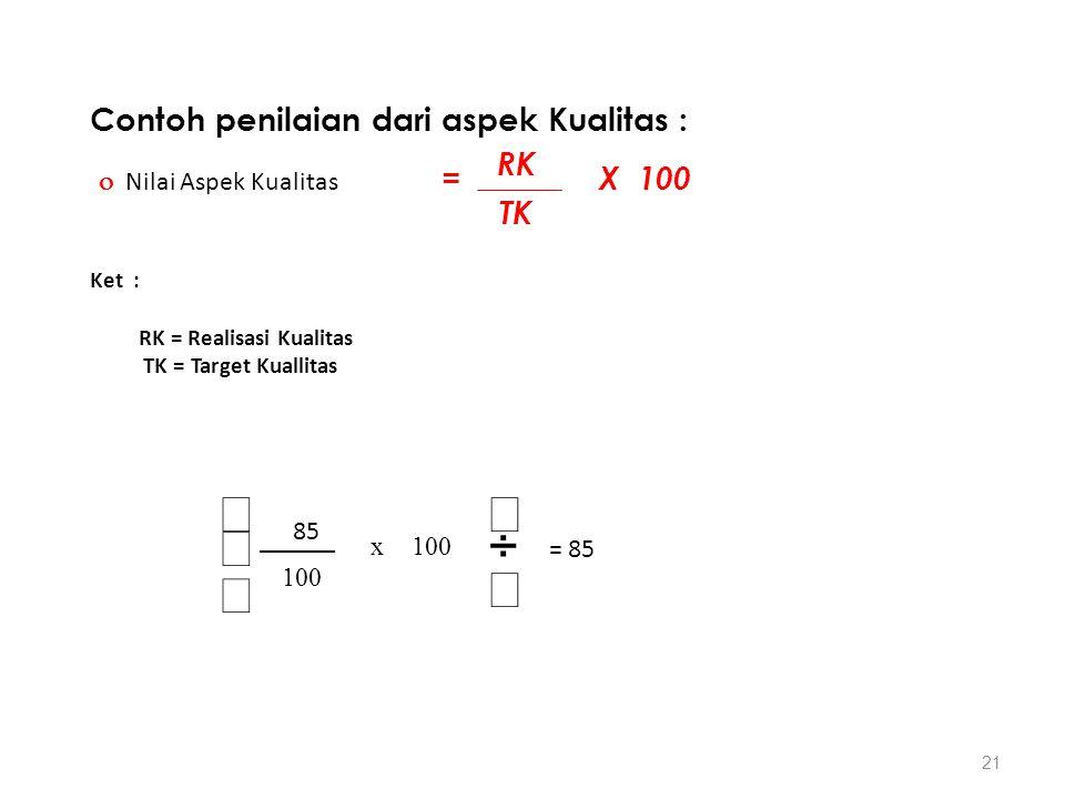 21 Contoh penilaian dari aspek Kualitas :  Nilai Aspek Kualitas = X 100 Ket : RK = Realisasi Kualitas TK = Target Kuallitas RK TK       100 x 8585 = 85